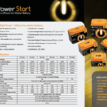 PowerStart Product line Specification