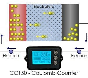Coulomb Counter (High Precision Lithium Battery Monitor)